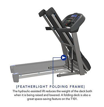 Horizon Fitness Treadmill (Featherlight folding frame)