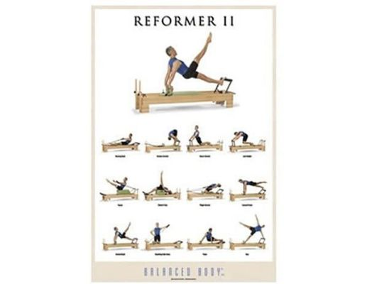 Balanced Body Exercise Poster, Reformer II